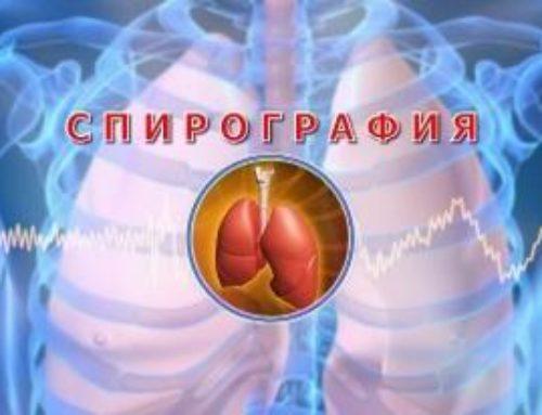 Показания и противопоказания для спирографического исследования функций внешнего дыхания.