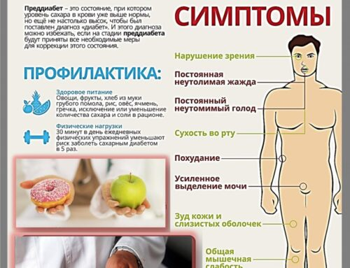 Школа сахарного диабета «Не выходя из дома».